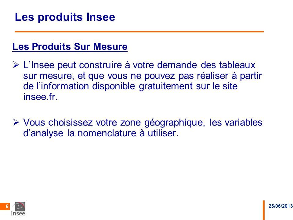 Les produits Insee Les Produits Sur Mesure