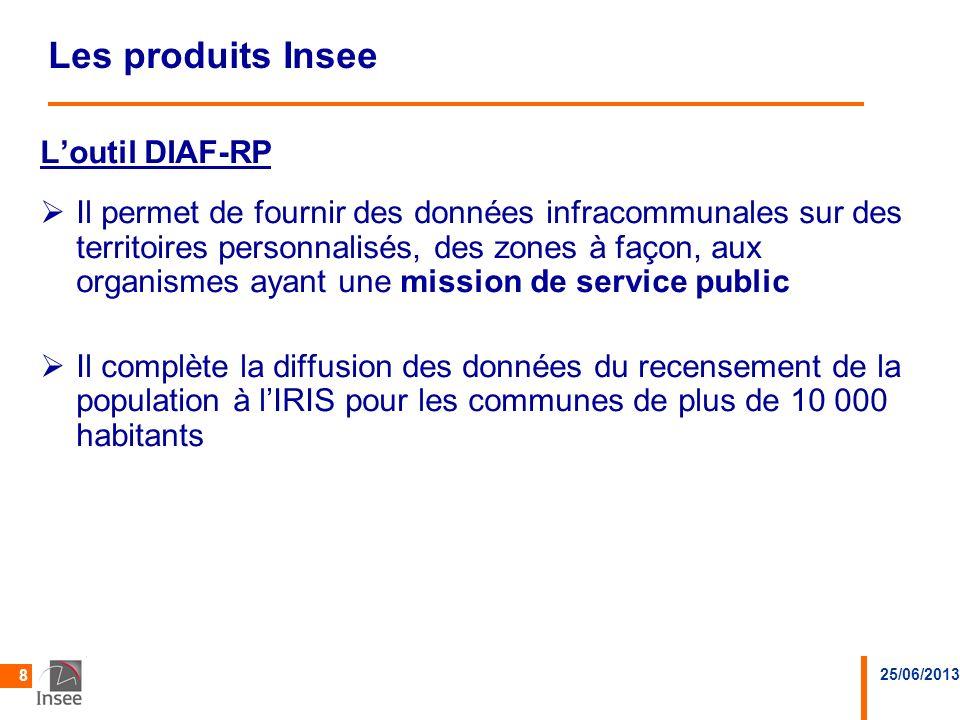 Les produits Insee L'outil DIAF-RP