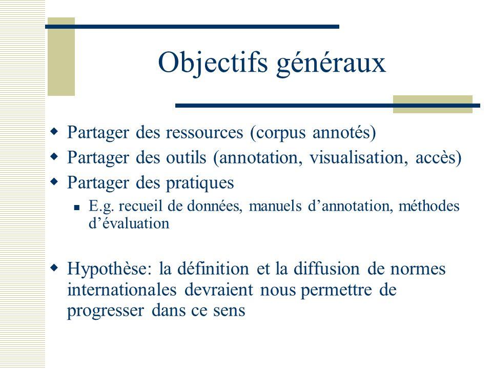 Objectifs généraux Partager des ressources (corpus annotés)