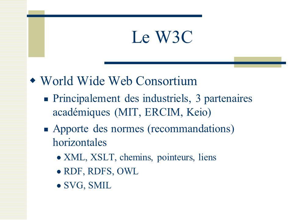Le W3C World Wide Web Consortium