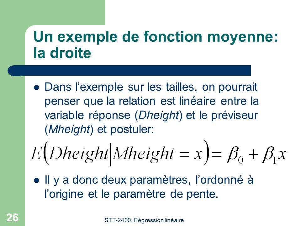 Un exemple de fonction moyenne: la droite