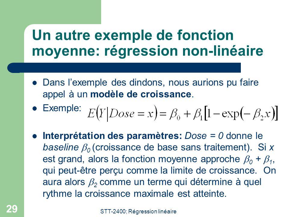 Un autre exemple de fonction moyenne: régression non-linéaire