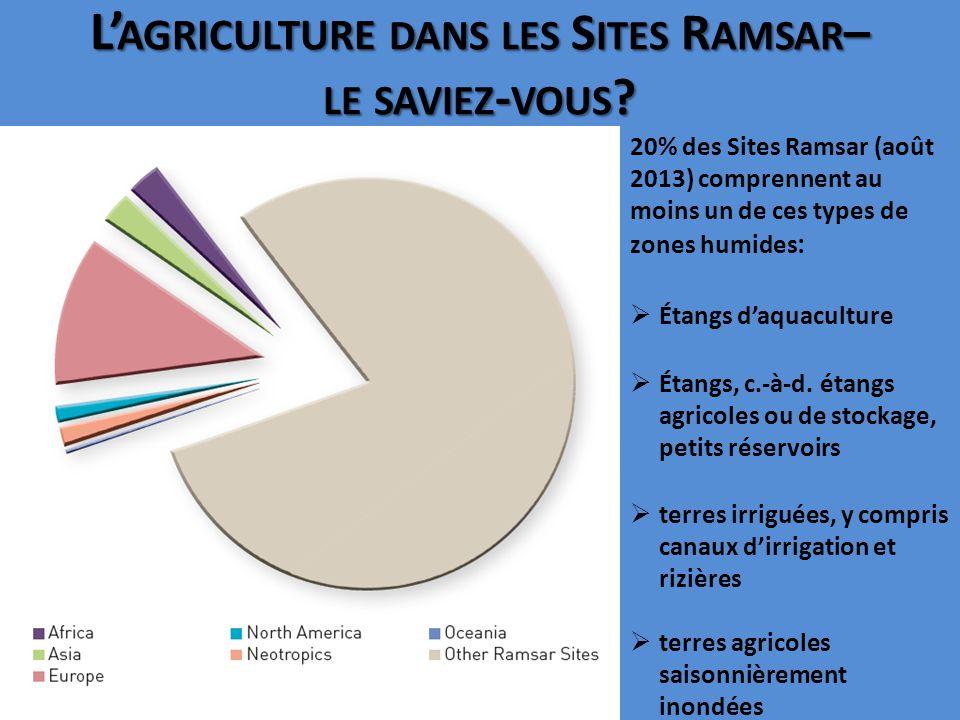 L'agriculture dans les Sites Ramsar– le saviez-vous