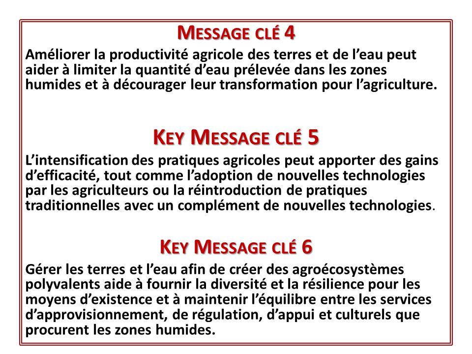 Key Message clé 5 Message clé 4 Key Message clé 6
