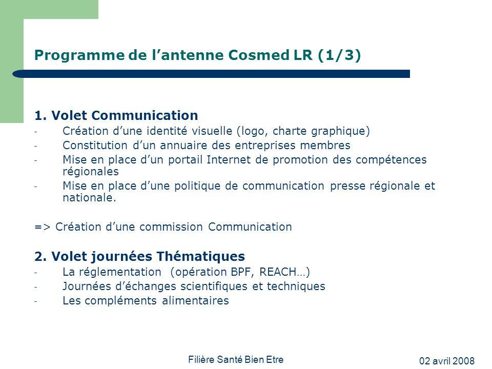 Programme de l'antenne Cosmed LR (1/3)