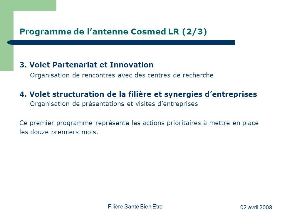 Programme de l'antenne Cosmed LR (2/3)