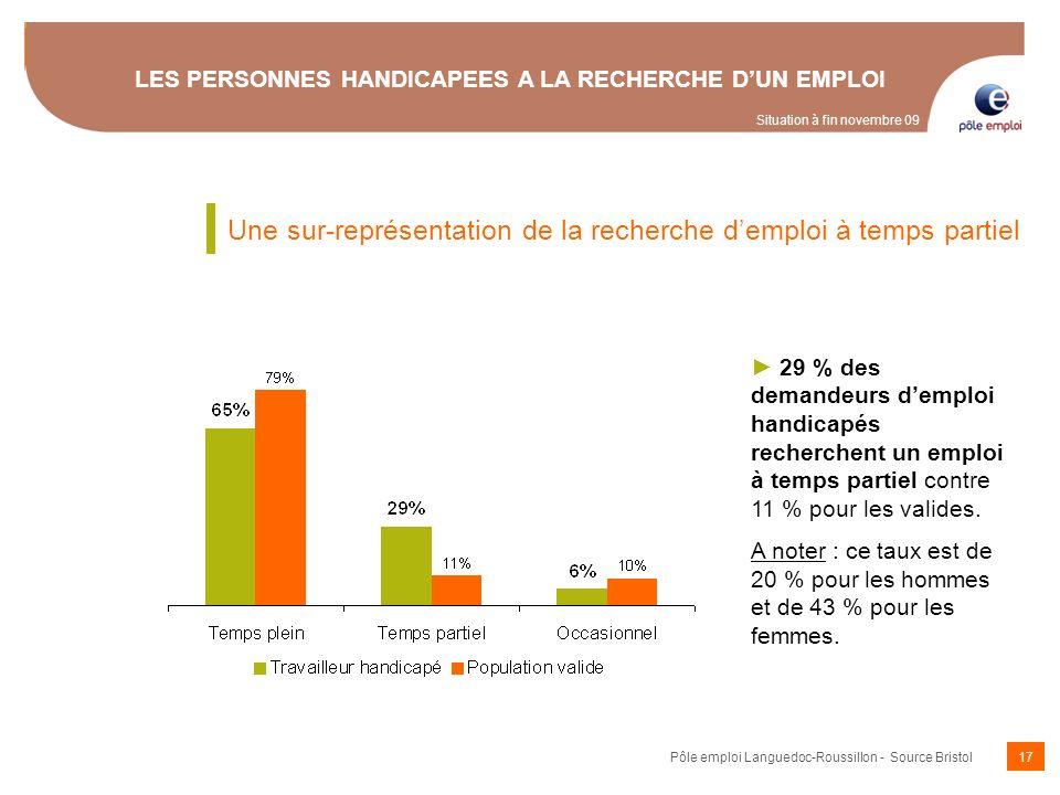 Une sur-représentation de la recherche d'emploi à temps partiel