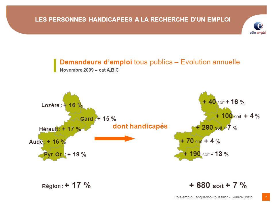 + 680 soit + 7 % Demandeurs d'emploi tous publics – Evolution annuelle
