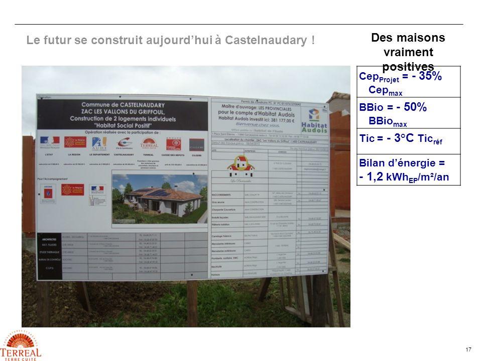 Le futur se construit aujourd'hui à Castelnaudary !