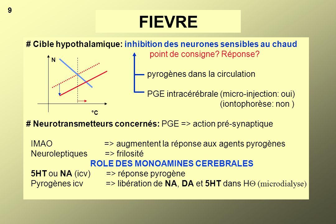 9 FIEVRE. # Cible hypothalamique: inhibition des neurones sensibles au chaud. point de consigne Réponse