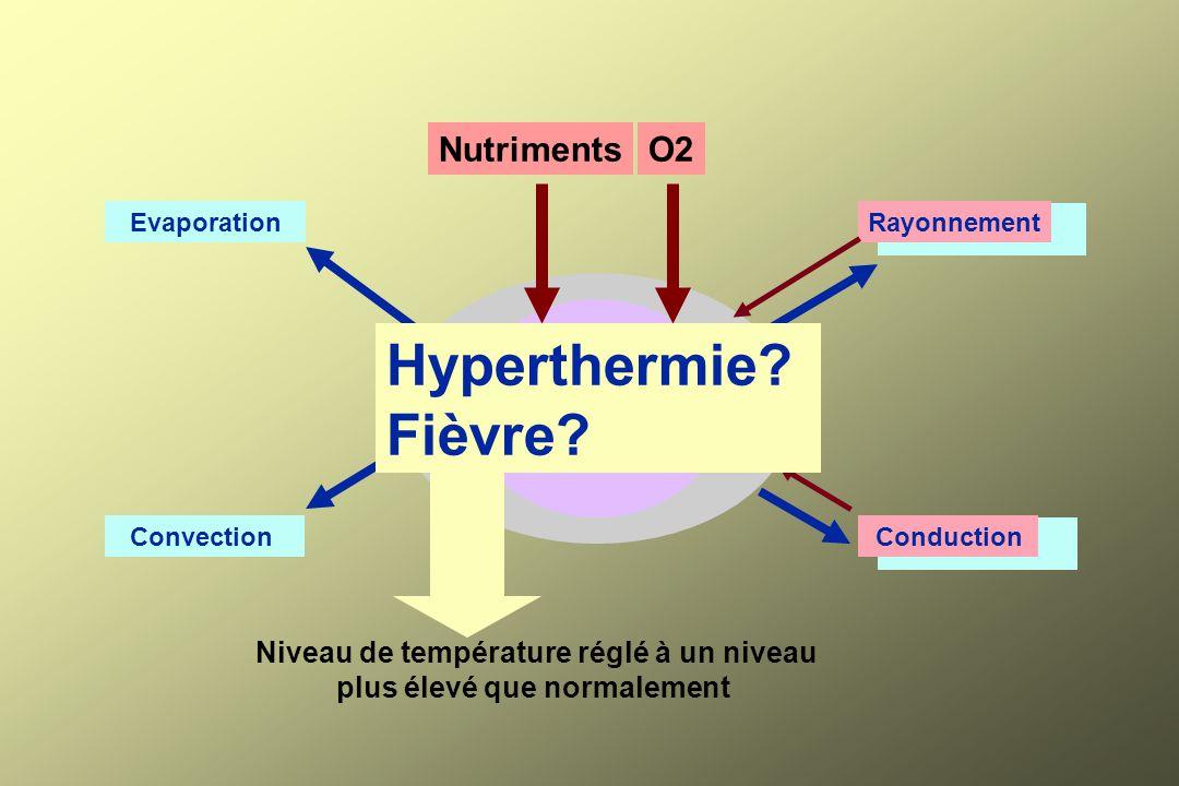 Hyperthermie Fièvre Nutriments O2 Metabolisme