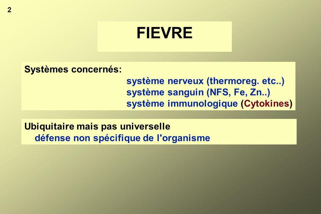 FIEVRE Systèmes concernés: système nerveux (thermoreg. etc..)
