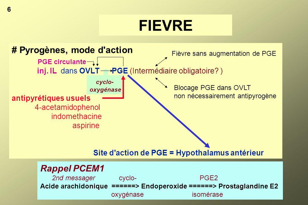 FIEVRE # Pyrogènes, mode d action Rappel PCEM1