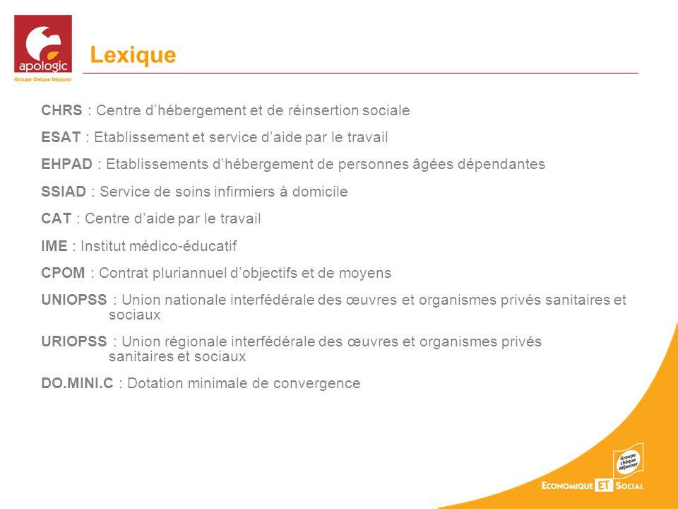 Lexique CHRS : Centre d'hébergement et de réinsertion sociale