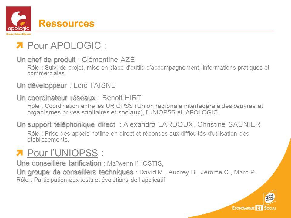 Ressources Pour APOLOGIC : Pour l'UNIOPSS :