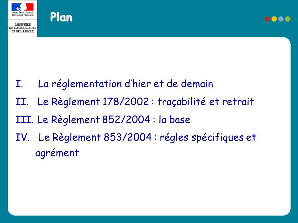 Plan I. La réglementation d'hier et de demain
