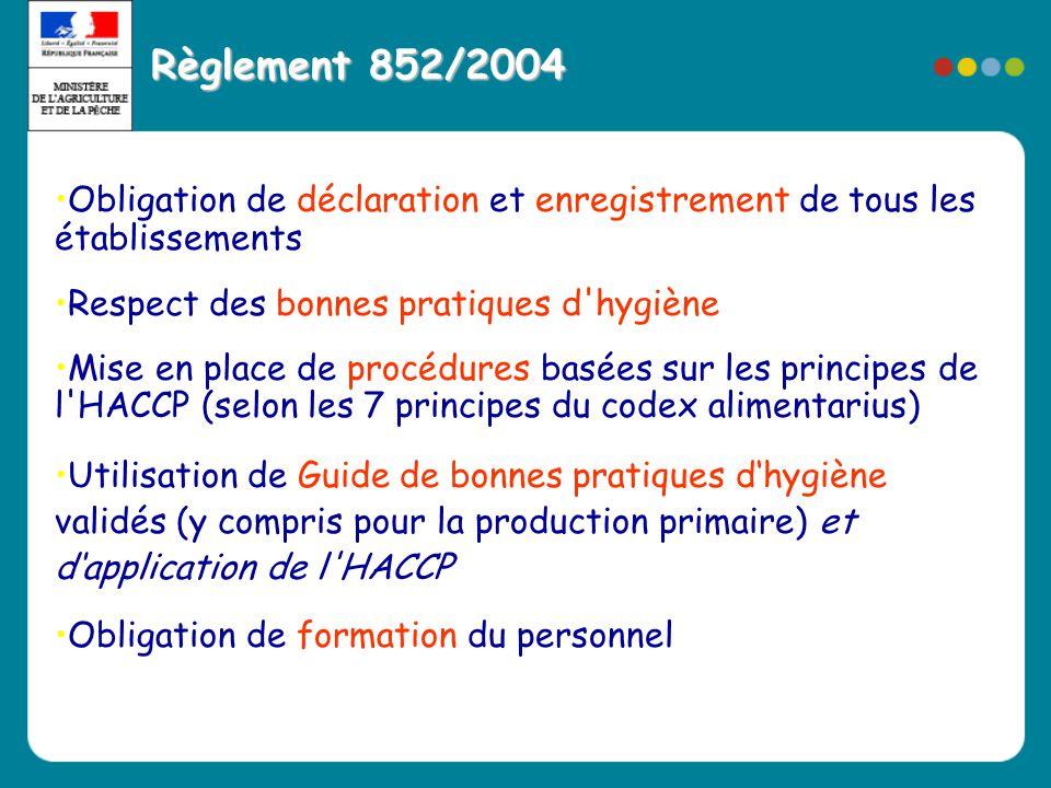 Règlement 852/2004 Obligation de déclaration et enregistrement de tous les établissements. Respect des bonnes pratiques d hygiène.