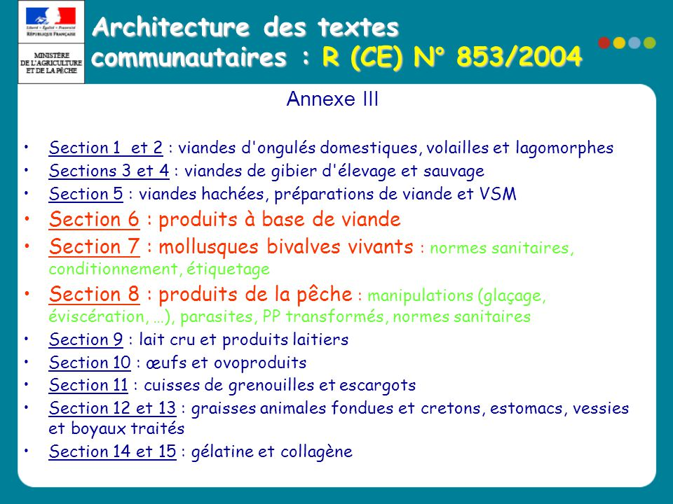 Architecture des textes communautaires : R (CE) N° 853/2004