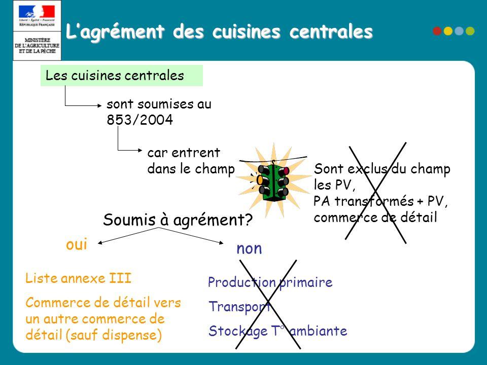L'agrément des cuisines centrales