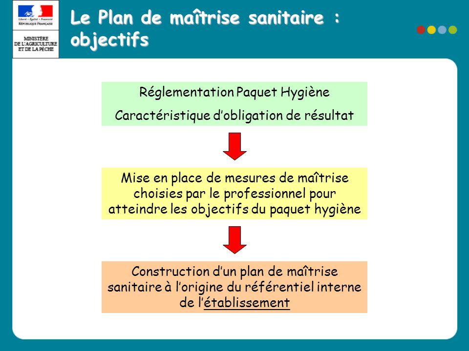Le Plan de maîtrise sanitaire : objectifs