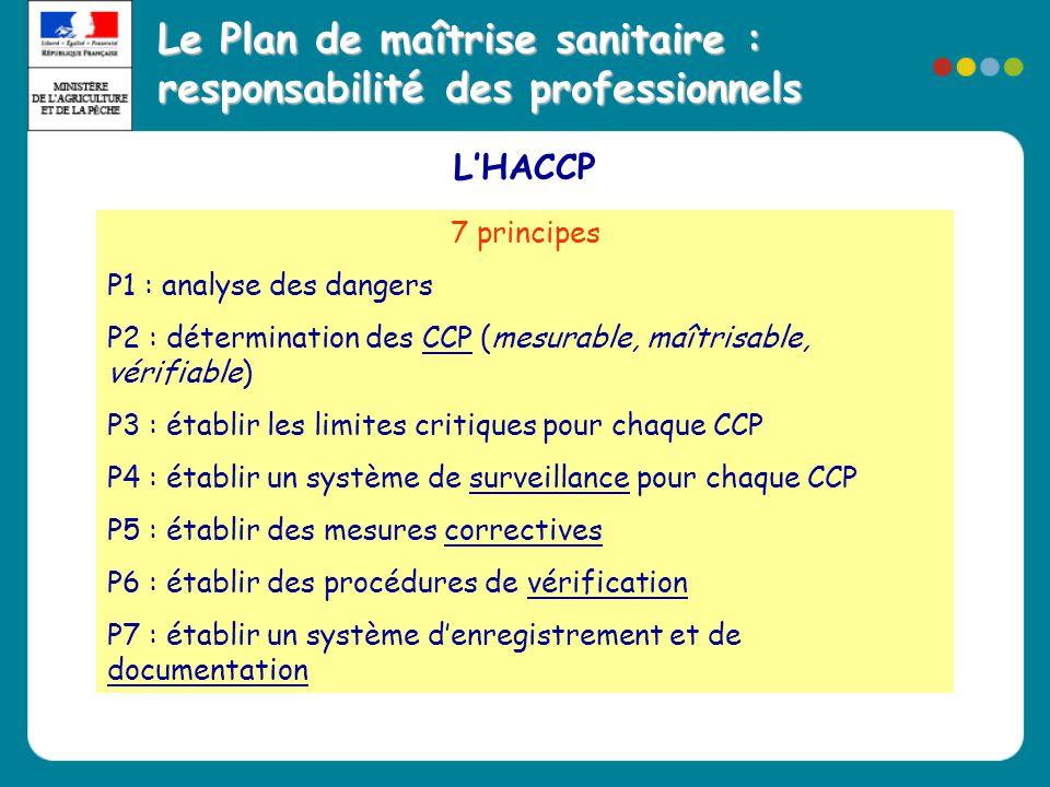 Le Plan de maîtrise sanitaire : responsabilité des professionnels