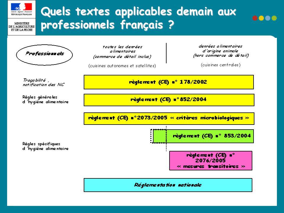 Quels textes applicables demain aux professionnels français