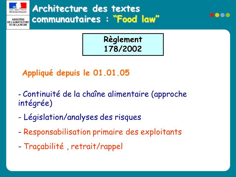 Architecture des textes communautaires : Food law