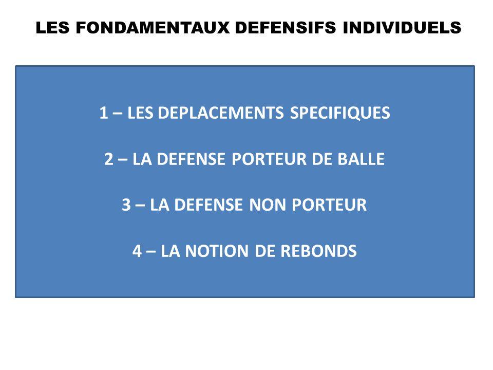 1 – LES DEPLACEMENTS SPECIFIQUES 2 – LA DEFENSE PORTEUR DE BALLE