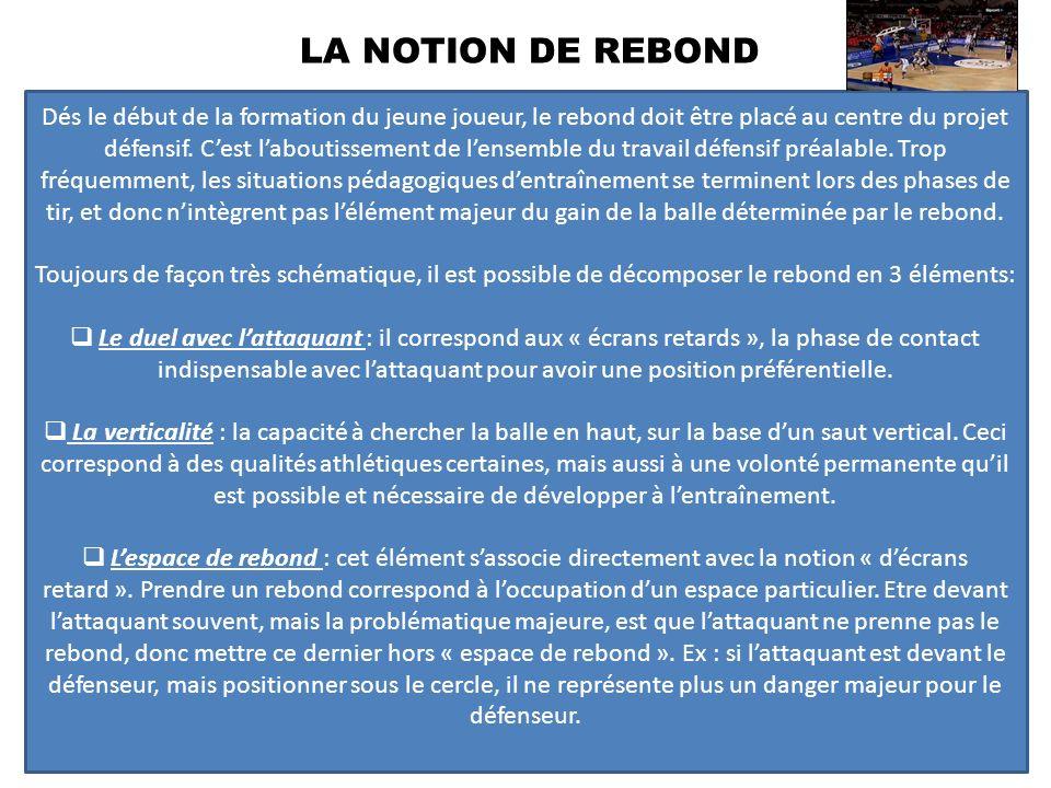 LA NOTION DE REBOND