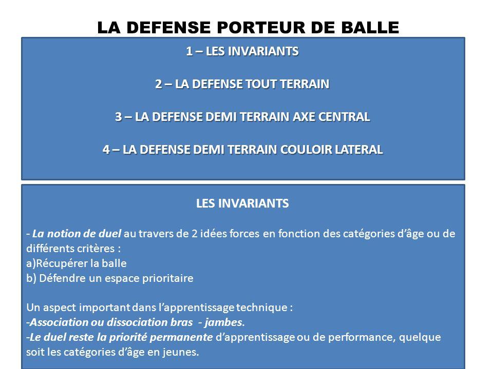 LA DEFENSE PORTEUR DE BALLE