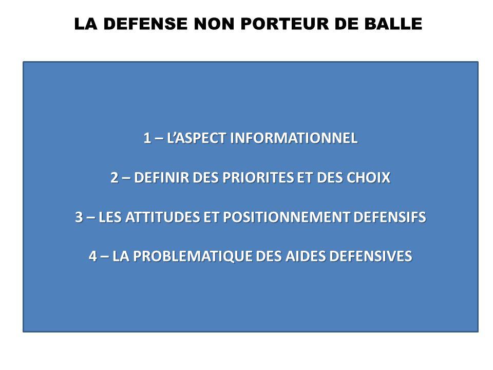 LA DEFENSE NON PORTEUR DE BALLE