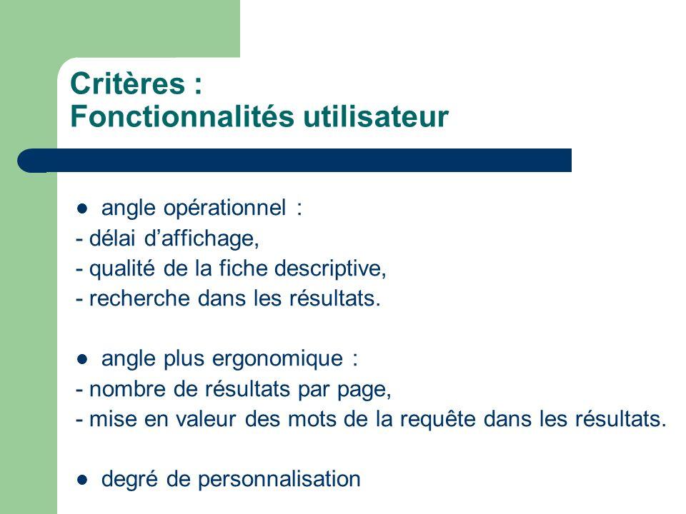 Critères : Fonctionnalités utilisateur