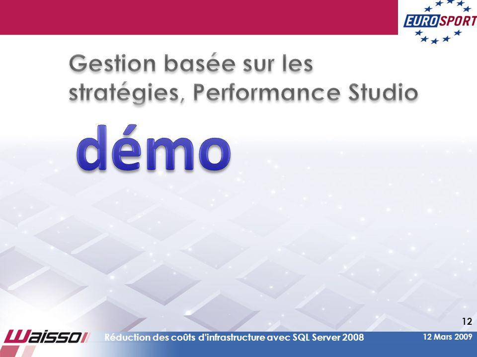 démo Gestion basée sur les stratégies, Performance Studio