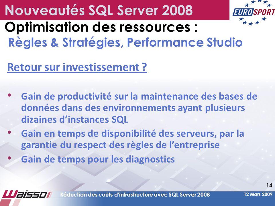 Nouveautés SQL Server 2008 Optimisation des ressources : Règles & Stratégies, Performance Studio