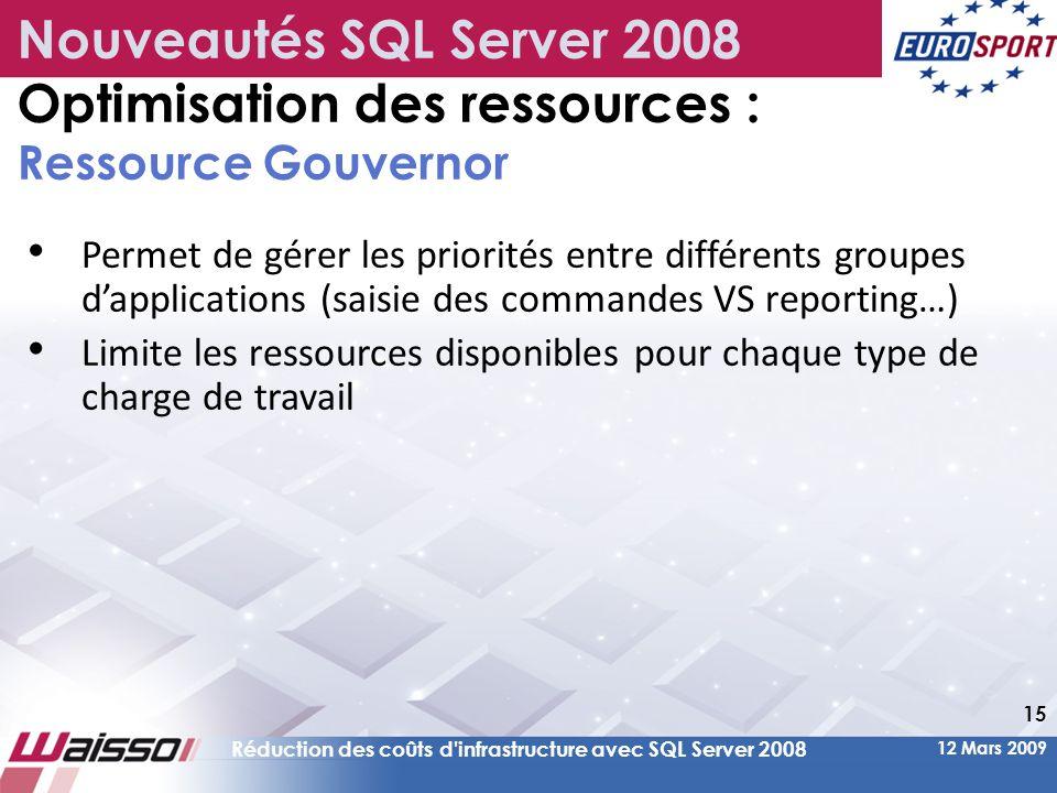 Nouveautés SQL Server 2008 Optimisation des ressources : Ressource Gouvernor