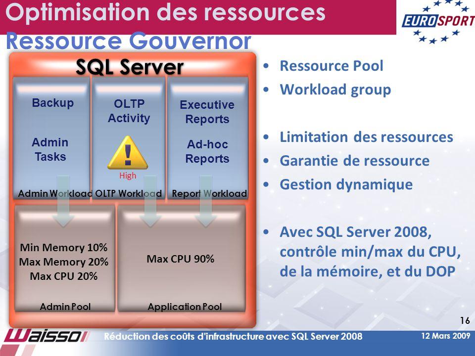 Optimisation des ressources Ressource Gouvernor