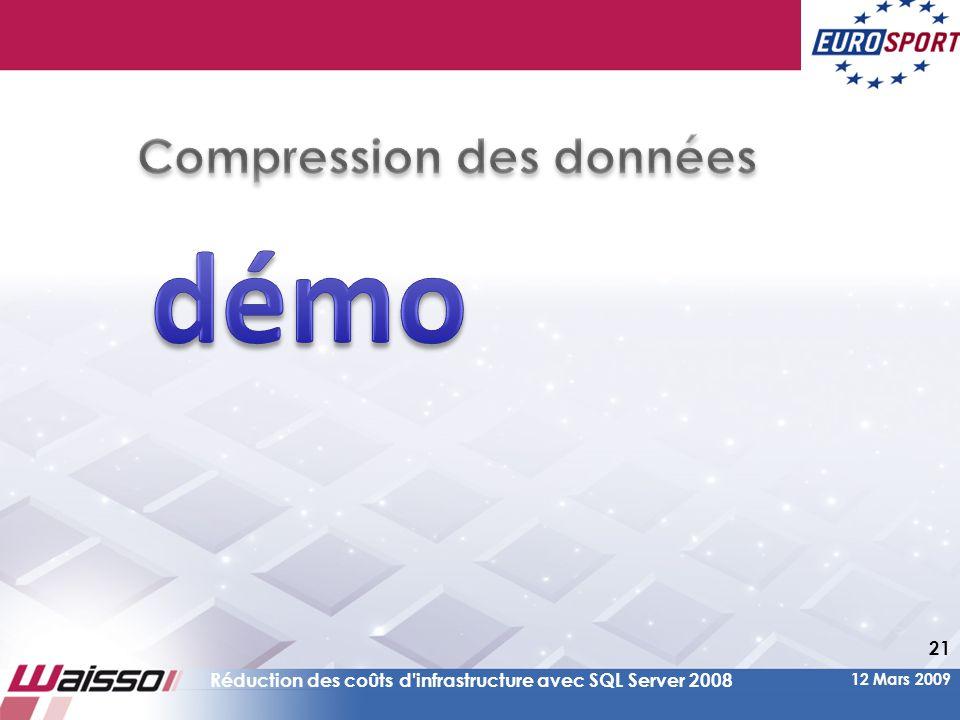 démo Compression des données