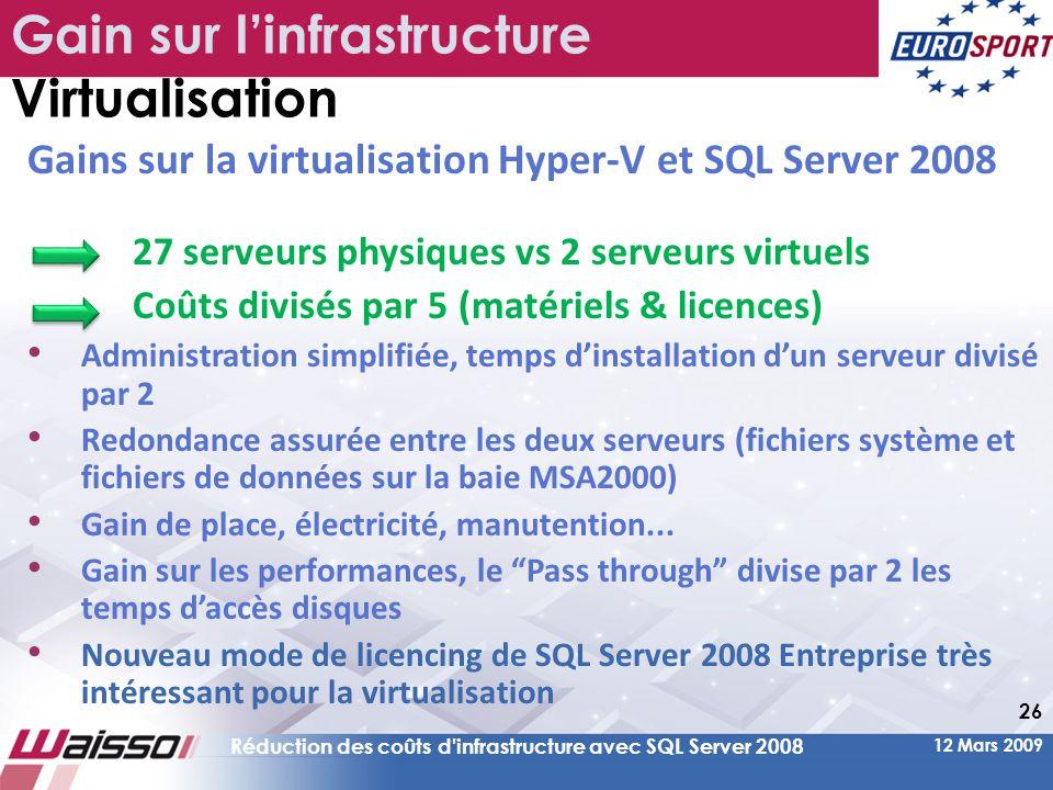 Gain sur l'infrastructure Virtualisation