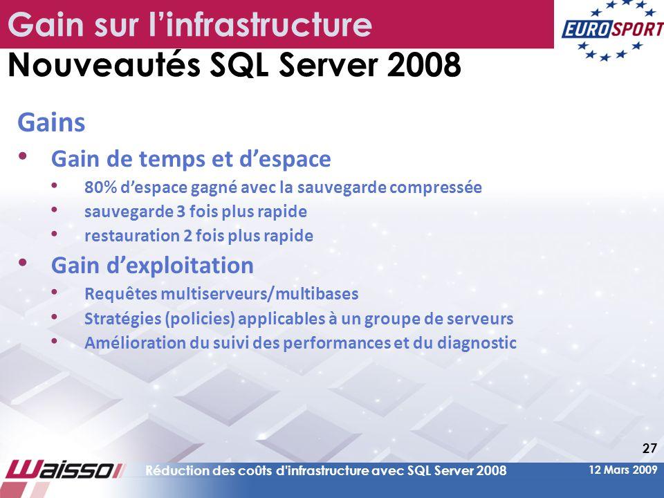 Gain sur l'infrastructure Nouveautés SQL Server 2008