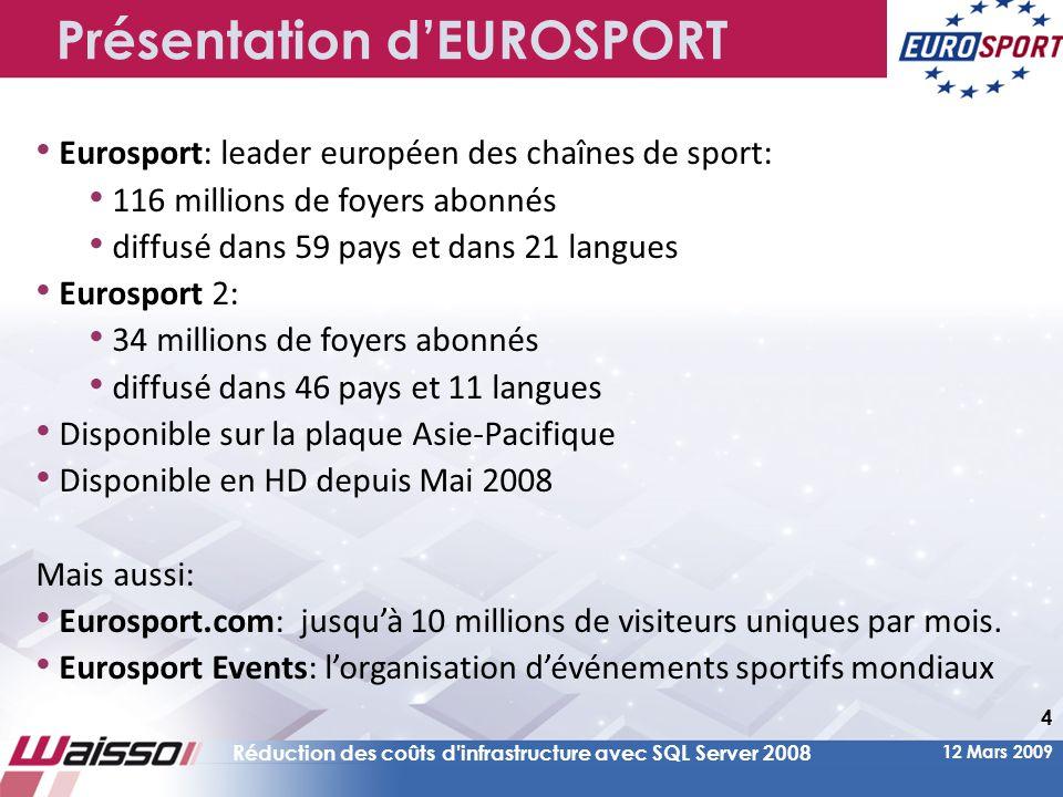 Présentation d'EUROSPORT