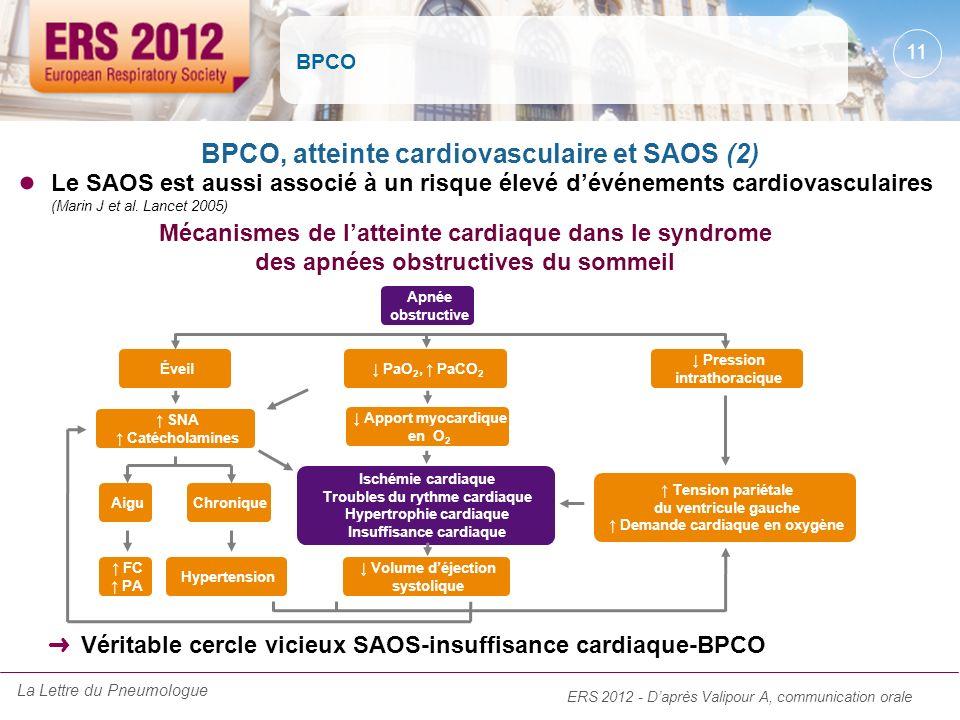 BPCO, atteinte cardiovasculaire et SAOS (2)