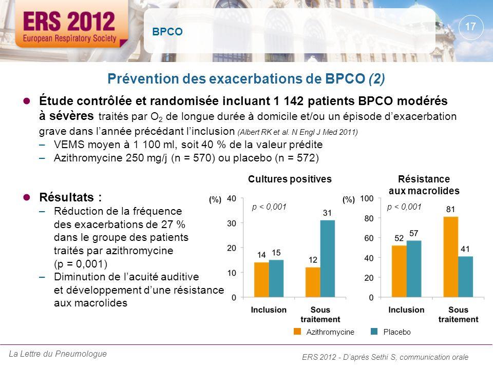 Prévention des exacerbations de BPCO (2)