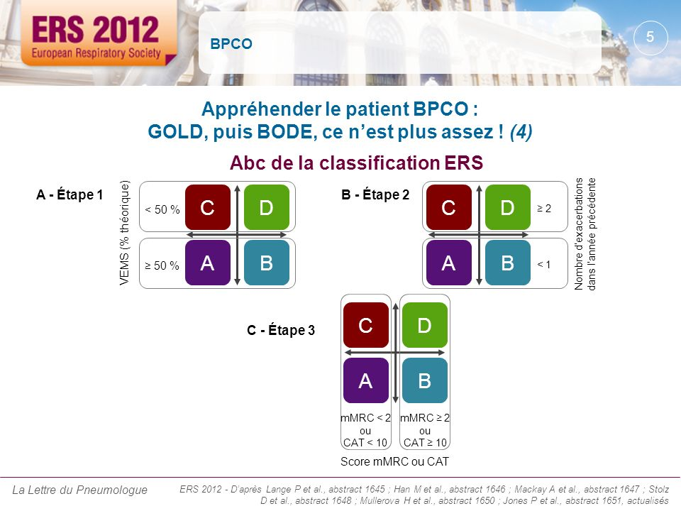Abc de la classification ERS