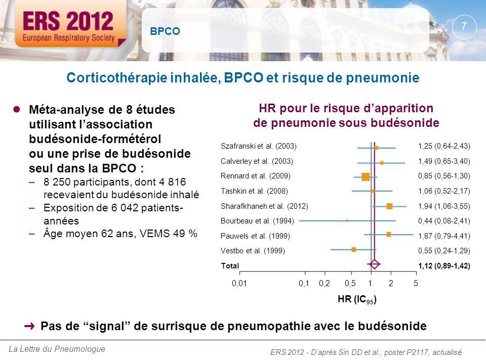 Corticothérapie inhalée, BPCO et risque de pneumonie