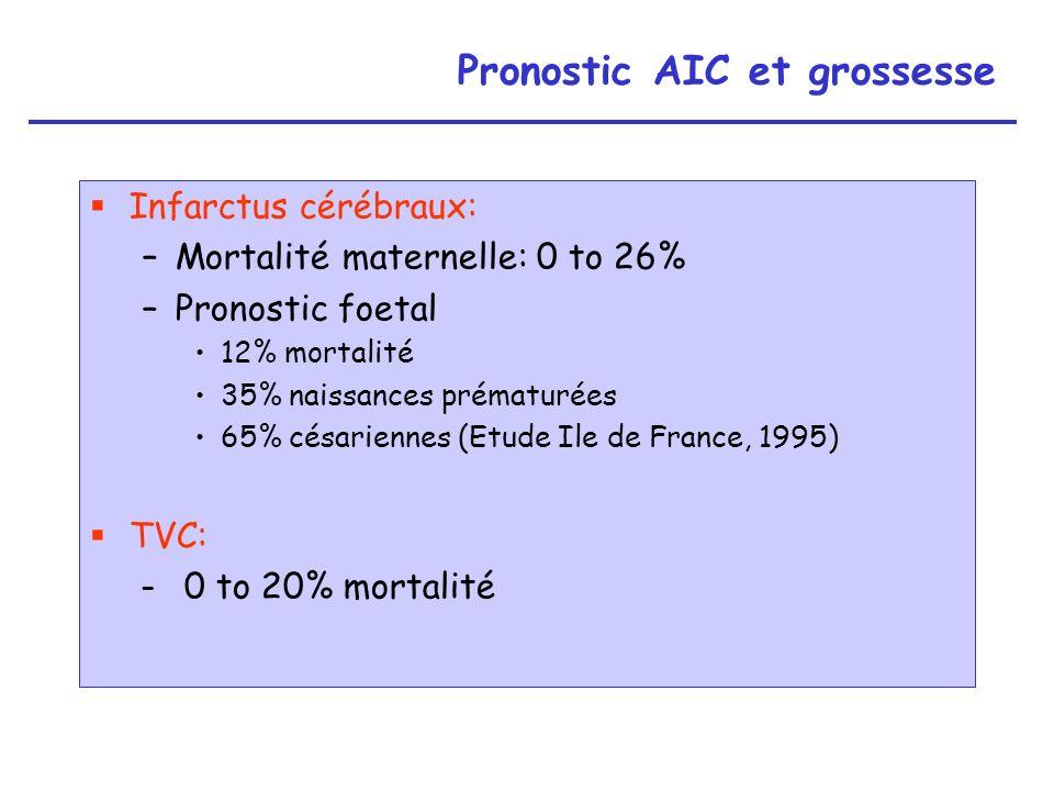 Pronostic AIC et grossesse
