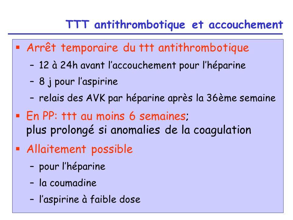 TTT antithrombotique et accouchement