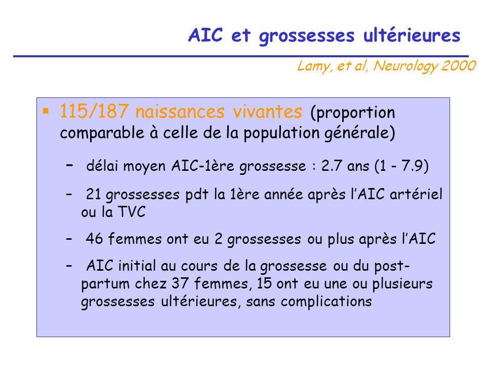 AIC et grossesses ultérieures