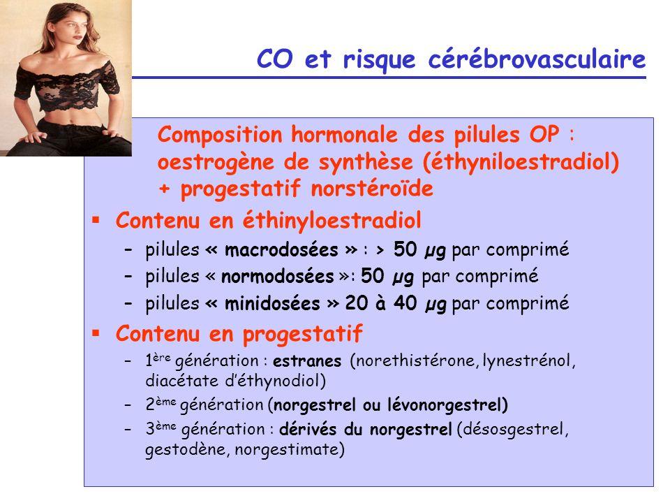CO et risque cérébrovasculaire