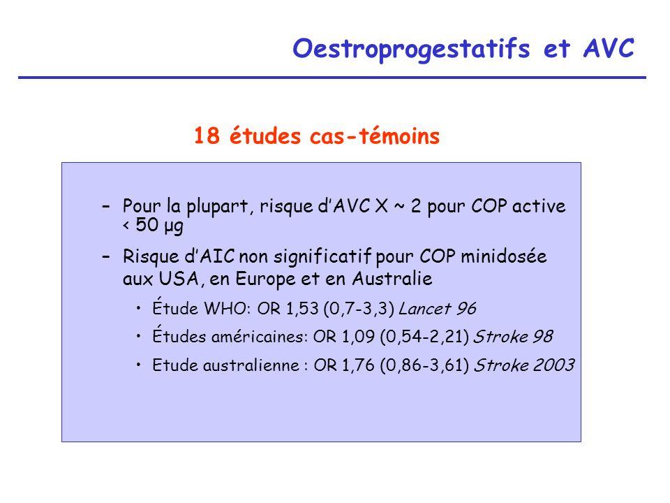 Oestroprogestatifs et AVC