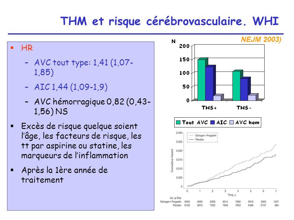 THM et risque cérébrovasculaire. WHI
